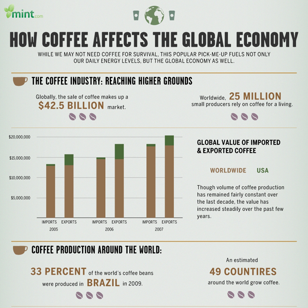 MNT-COFFEE-GLOBAL-R2222